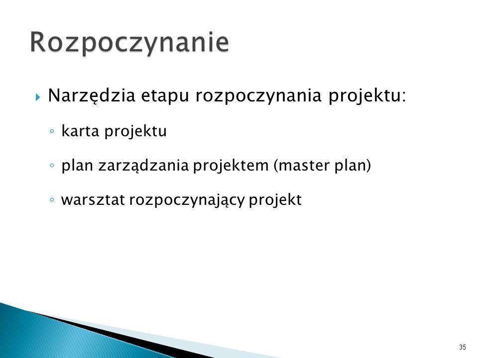 Rozpoczynanie Narzędzia etapu rozpoczynania projektu: karta projektu