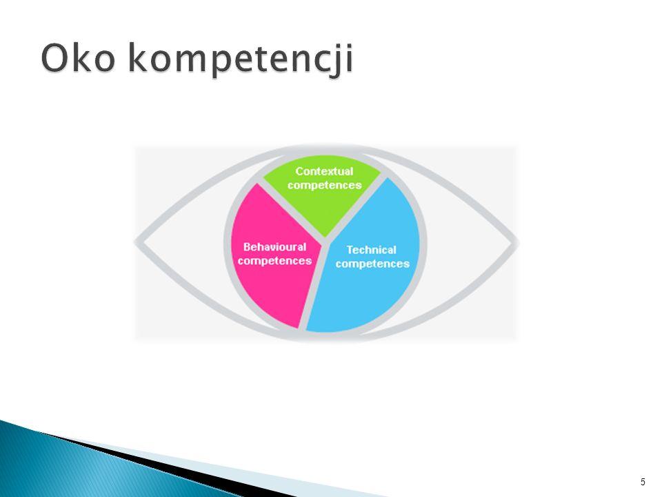 Oko kompetencji