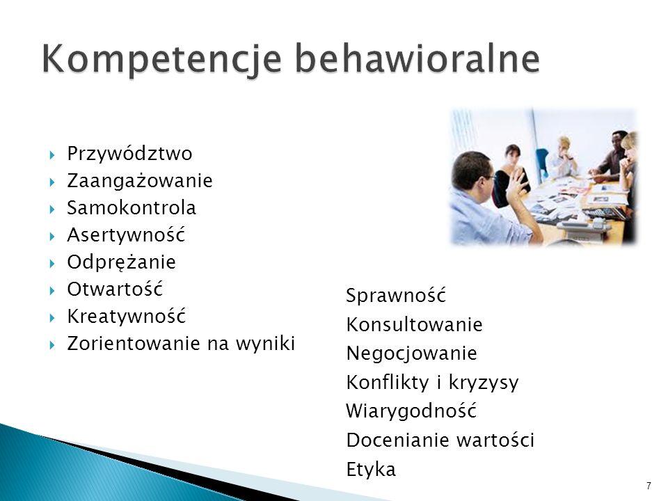 Kompetencje behawioralne
