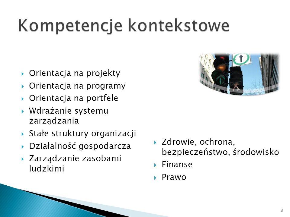 Kompetencje kontekstowe