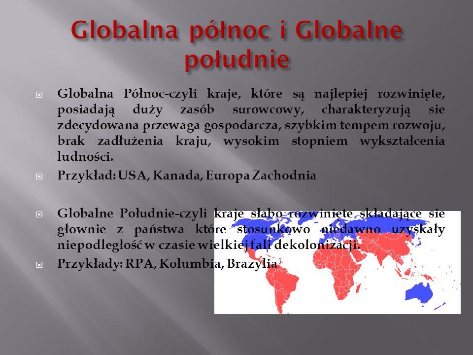 Globalna północ i Globalne południe