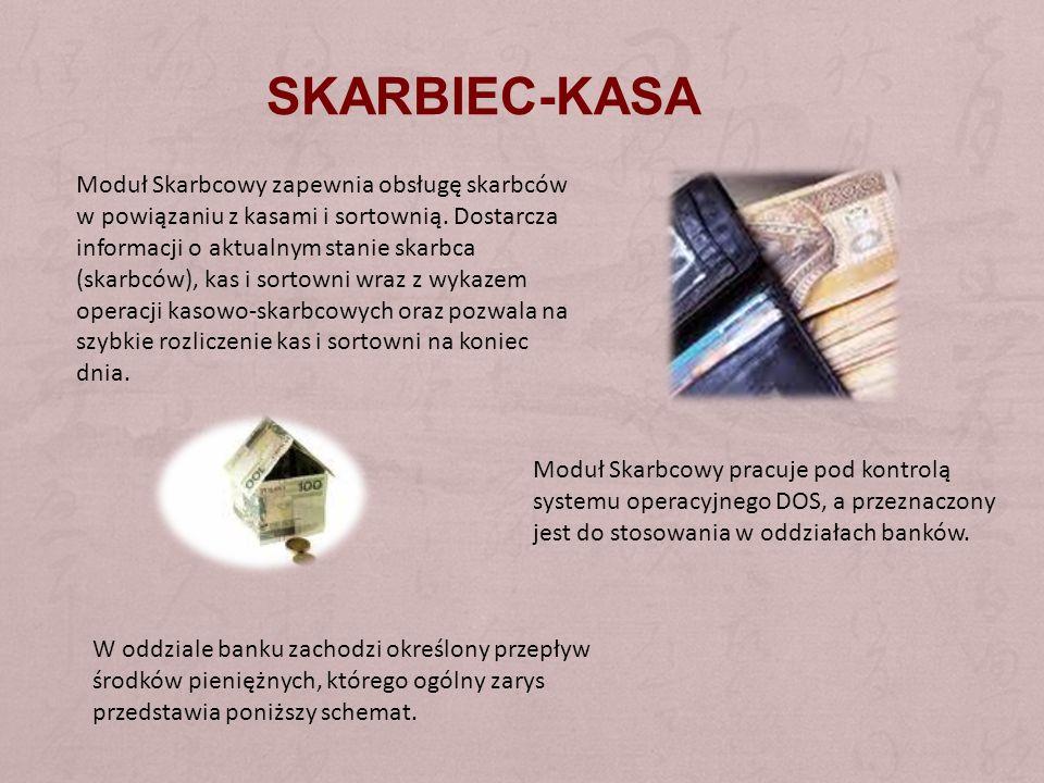 SKARBIEC-KASA
