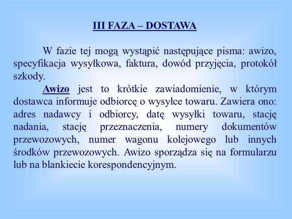 III FAZA – DOSTAWAW fazie tej mogą wystąpić następujące pisma: awizo, specyfikacja wysyłkowa, faktura, dowód przyjęcia, protokół szkody.