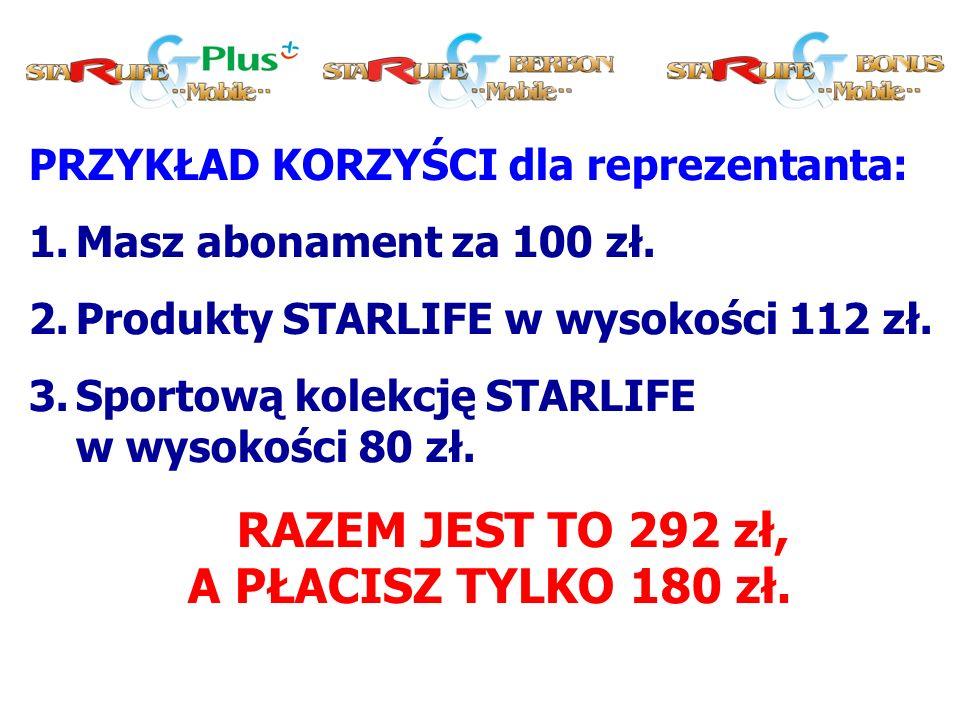 RAZEM JEST TO 292 zł, A PŁACISZ TYLKO 180 zł.