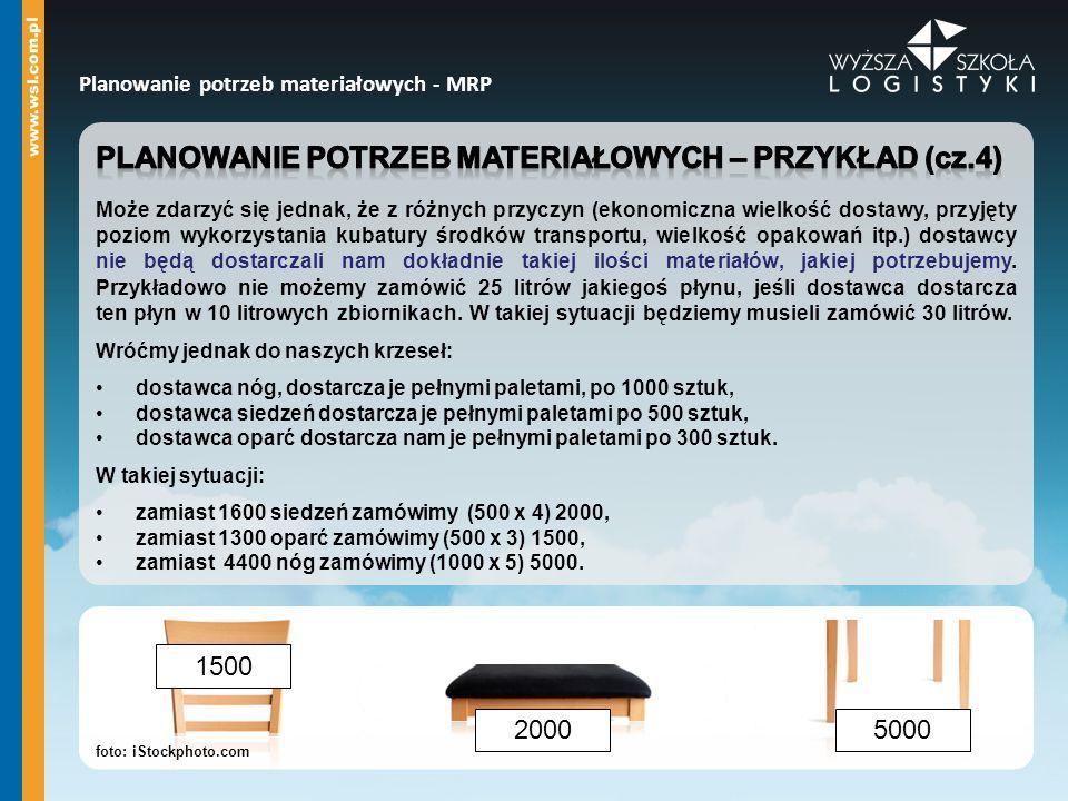 planowanie potrzeb materiałowych – przykład (cz.4)