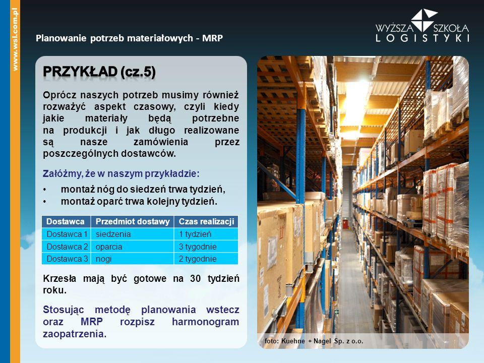 Przykład (cz.5) Planowanie potrzeb materiałowych - MRP