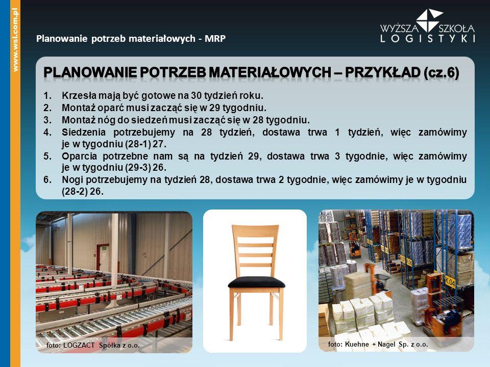 planowanie potrzeb materiałowych – przykład (cz.6)
