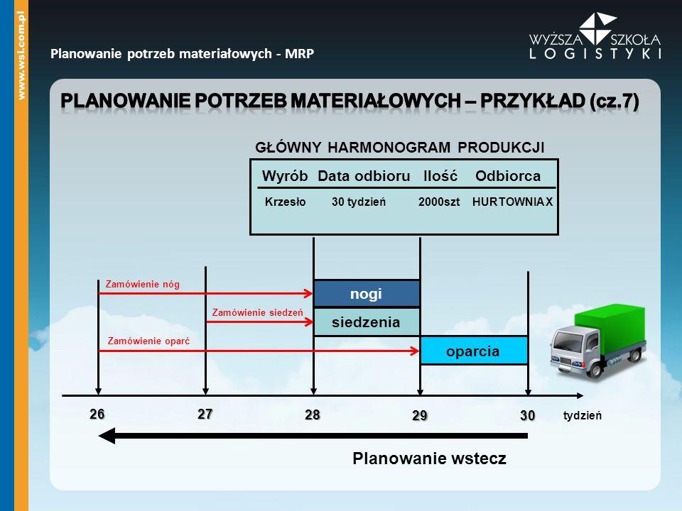 planowanie potrzeb materiałowych – przykład (cz.7)