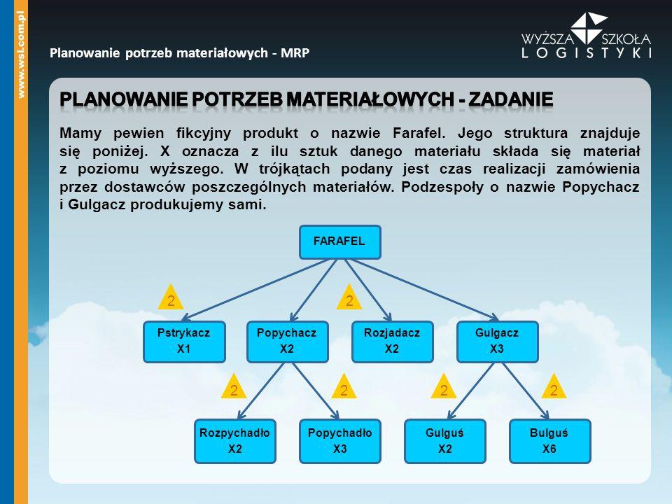 planowanie potrzeb materiałowych - Zadanie