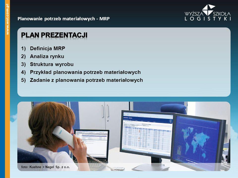 Plan prezentacji Planowanie potrzeb materiałowych - MRP Definicja MRP