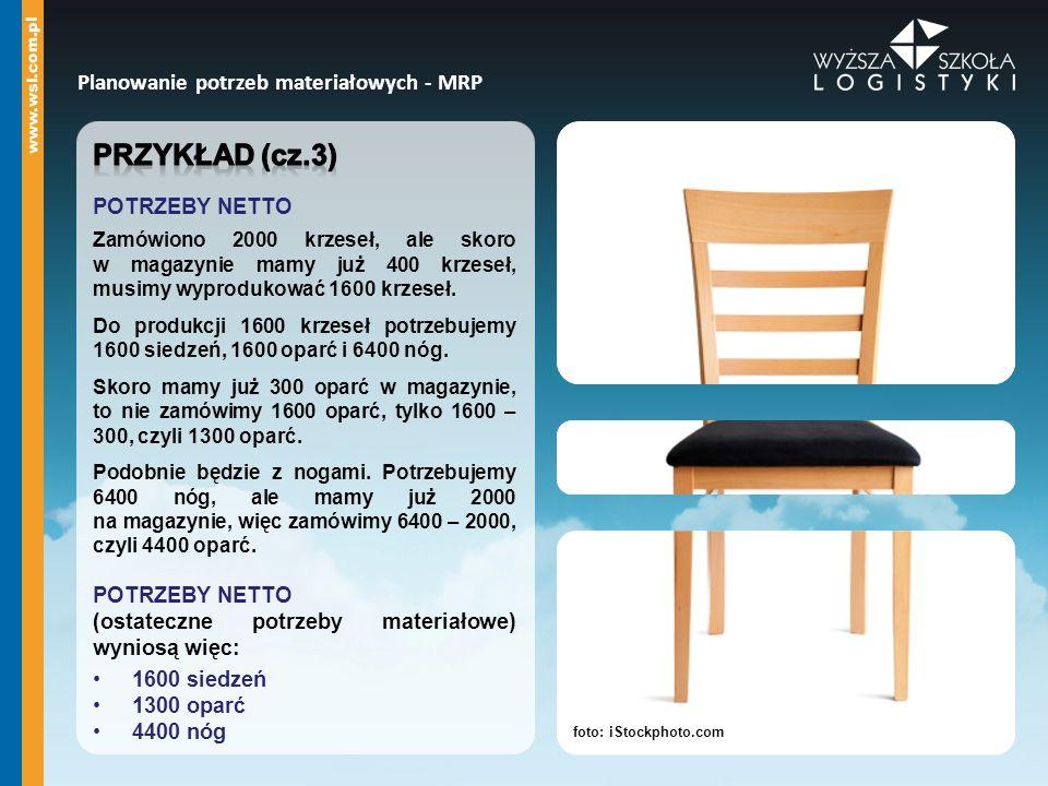 przykład (cz.3) Planowanie potrzeb materiałowych - MRP POTRZEBY NETTO