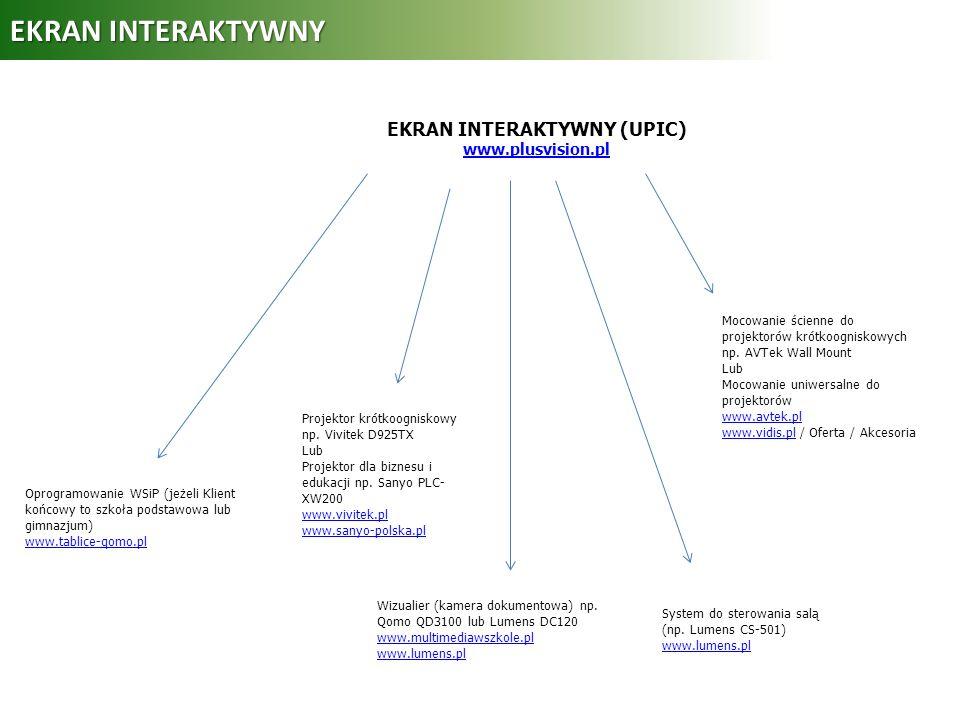 EKRAN INTERAKTYWNY (UPIC) www.plusvision.pl