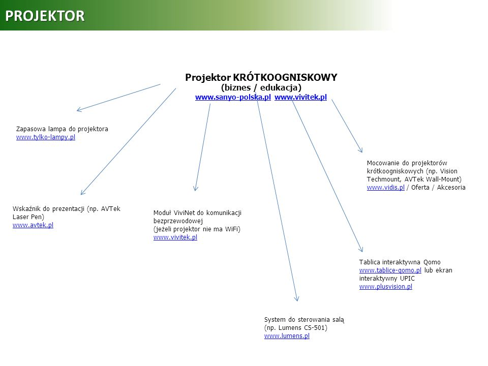 Projektor KRÓTKOOGNISKOWY (biznes / edukacja)