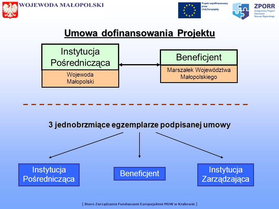 Umowa dofinansowania Projektu