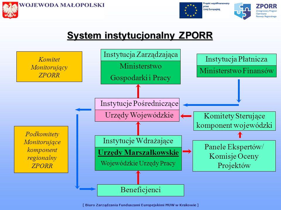 System instytucjonalny ZPORR