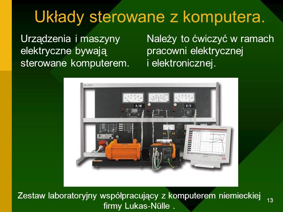 Układy sterowane z komputera.