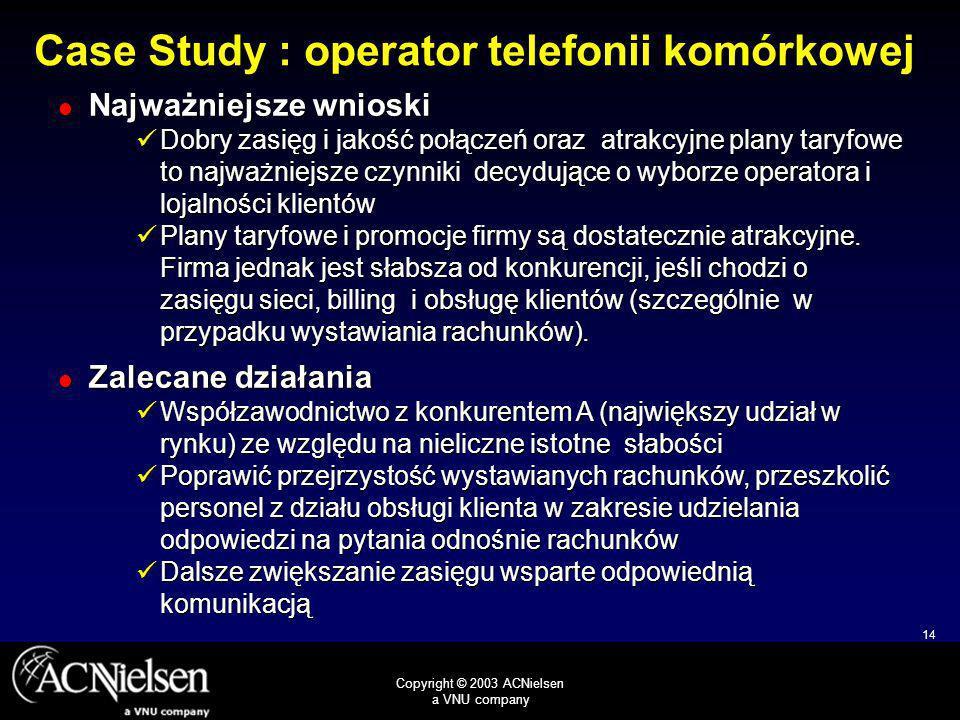 Case Study : operator telefonii komórkowej