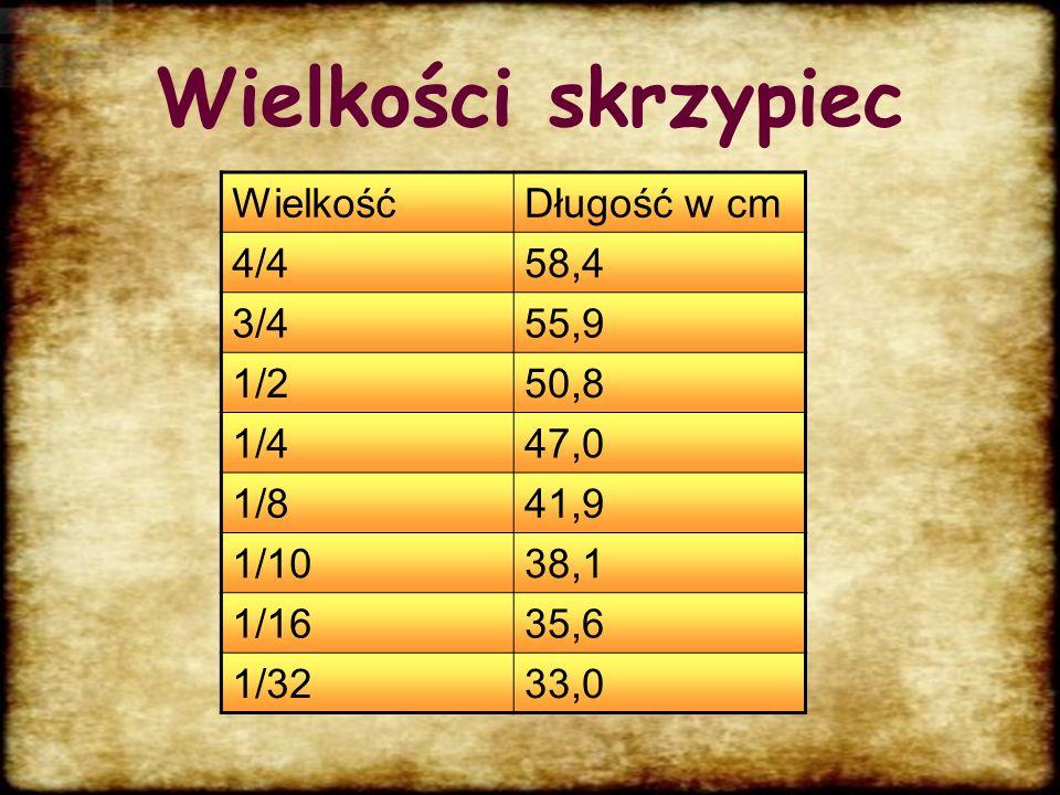 Wielkości skrzypiec Wielkość Długość w cm 4/4 58,4 3/4 55,9 1/2 50,8