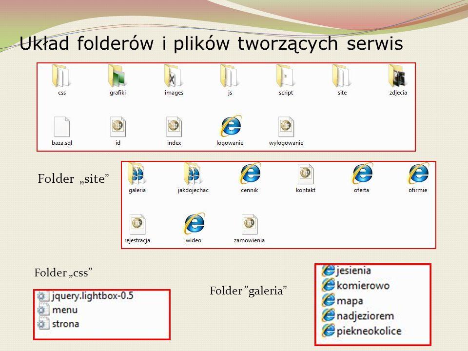 Układ folderów i plików tworzących serwis