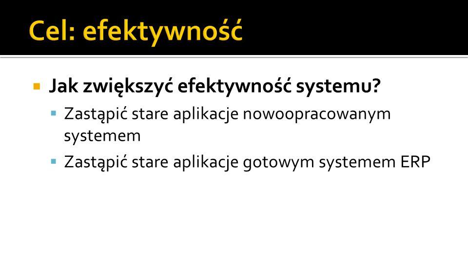 Cel: efektywność Jak zwiększyć efektywność systemu