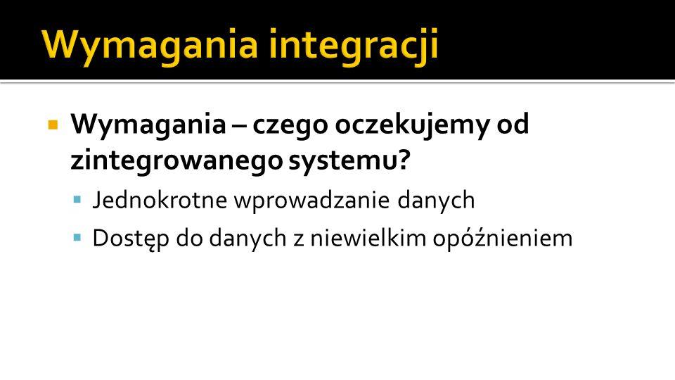 Wymagania integracji Wymagania – czego oczekujemy od zintegrowanego systemu Jednokrotne wprowadzanie danych.