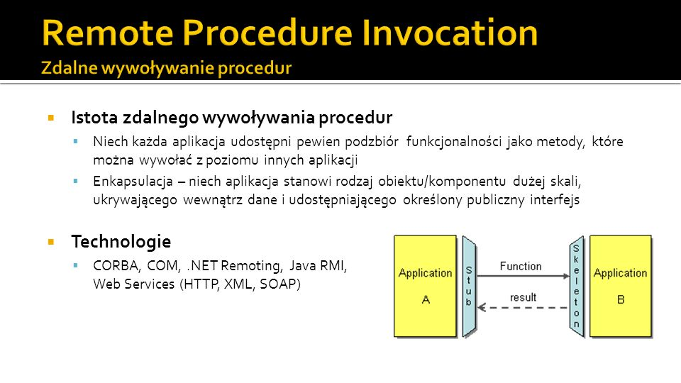 Remote Procedure Invocation Zdalne wywoływanie procedur