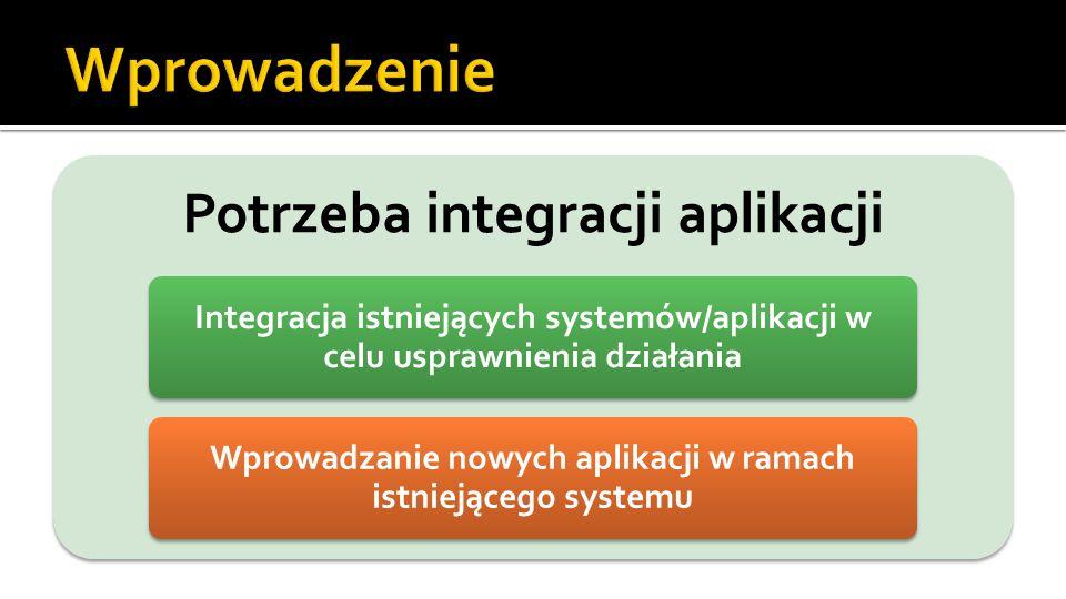 Wprowadzenie Potrzeba integracji aplikacji