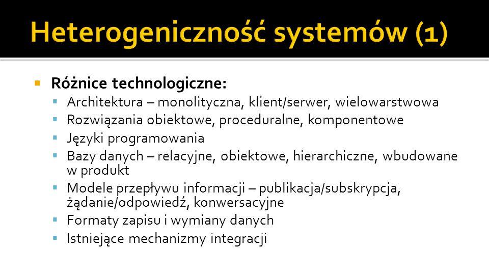 Heterogeniczność systemów (1)