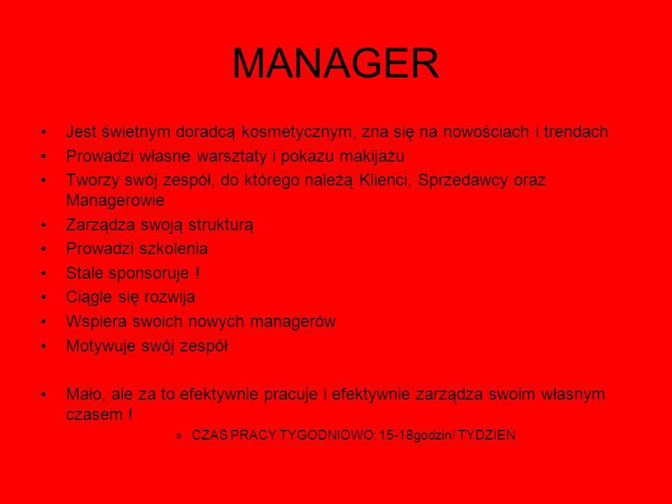MANAGER Jest świetnym doradcą kosmetycznym, zna się na nowościach i trendach. Prowadzi własne warsztaty i pokazu makijażu.
