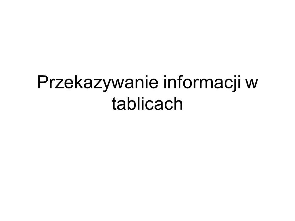 Przekazywanie informacji w tablicach