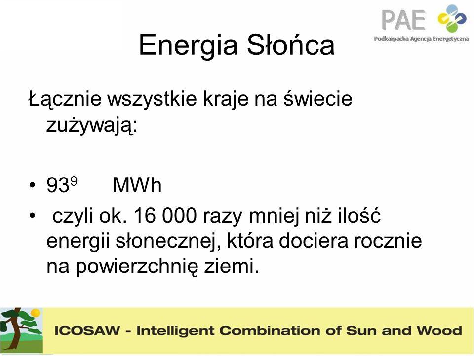 Energia Słońca Łącznie wszystkie kraje na świecie zużywają: 939 MWh