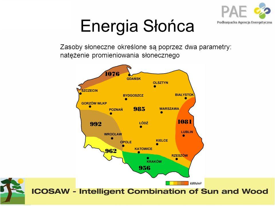 Energia Słońca Zasoby słoneczne określone są poprzez dwa parametry:
