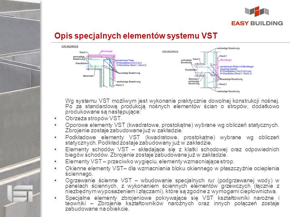 Opis specjalnych elementów systemu VST