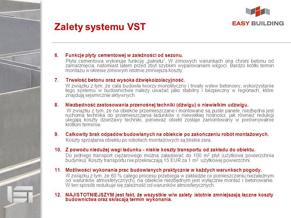 Zalety systemu VST Funkcje płyty cementowej w zależności od sezonu.