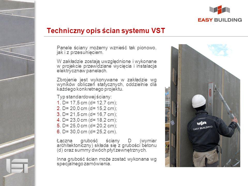 Techniczny opis ścian systemu VST
