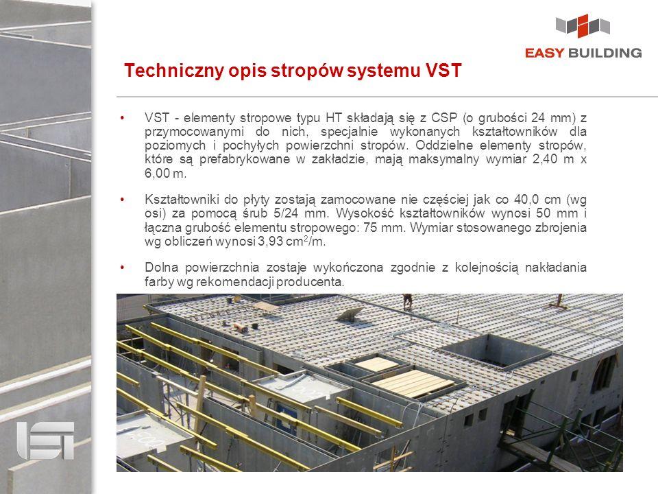 Techniczny opis stropów systemu VST