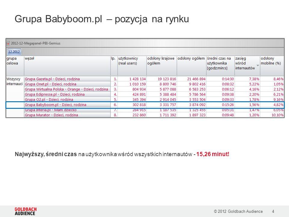 Grupa Babyboom.pl – pozycja na rynku