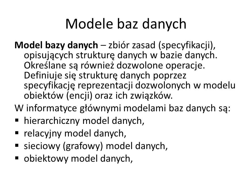 Modele baz danych