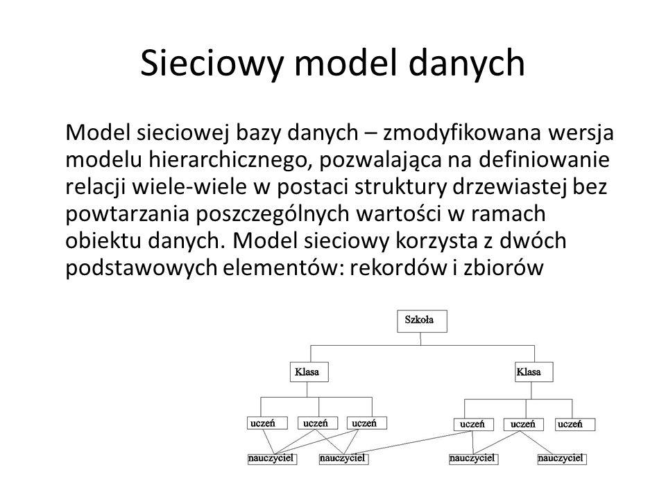 Sieciowy model danych