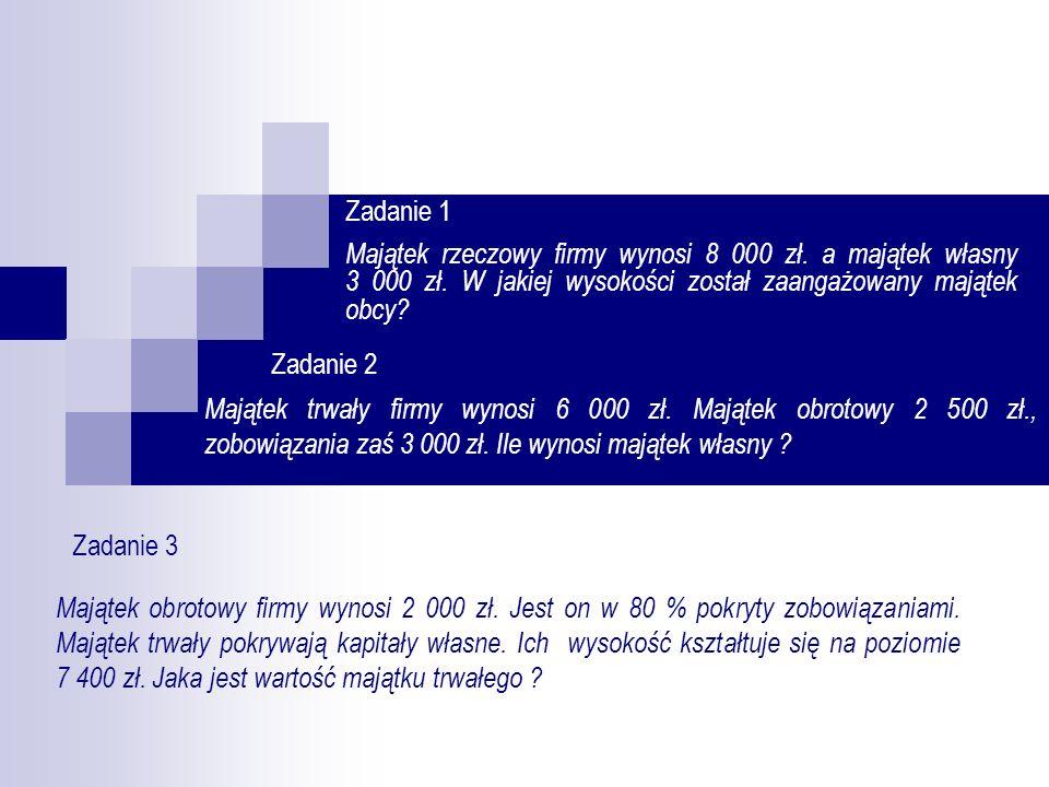 Zadanie 1 Majątek rzeczowy firmy wynosi 8 000 zł. a majątek własny 3 000 zł. W jakiej wysokości został zaangażowany majątek obcy