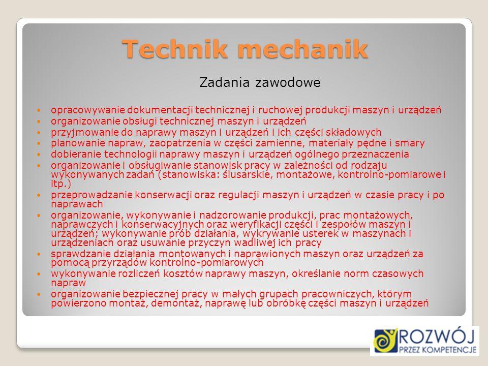 Technik mechanik Zadania zawodowe
