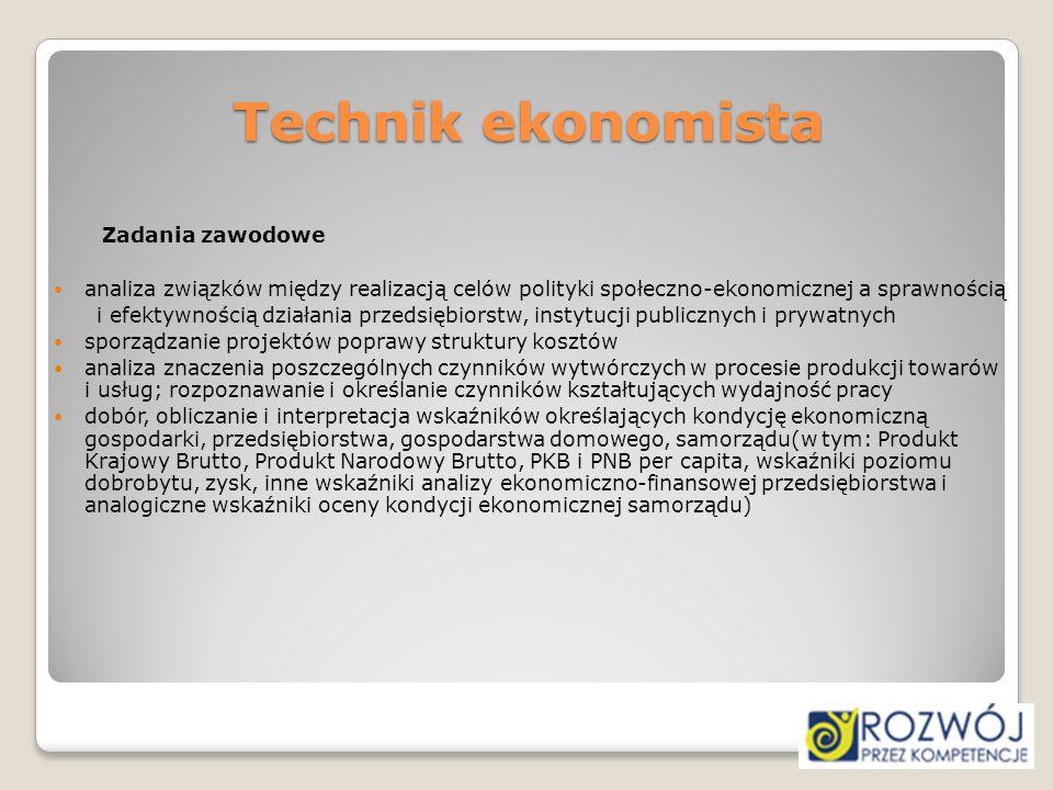 Technik ekonomista Zadania zawodowe