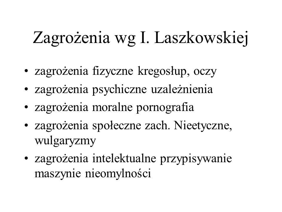 Zagrożenia wg I. Laszkowskiej