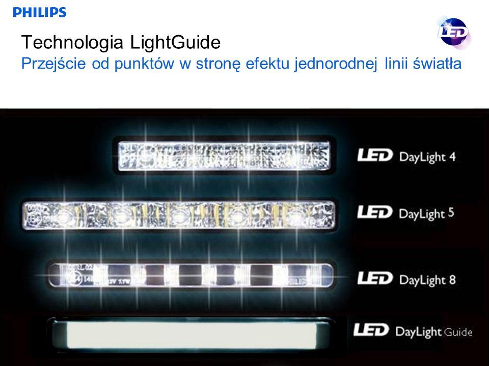 Technologia LightGuide Przejście od punktów w stronę efektu jednorodnej linii światła