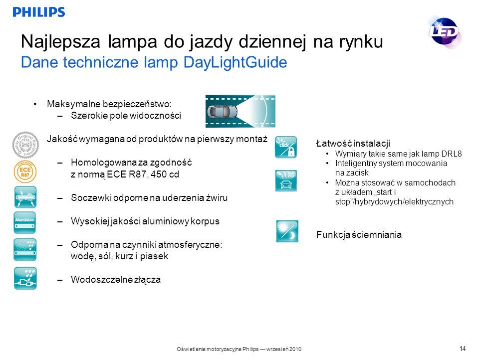 Najlepsza lampa do jazdy dziennej na rynku Dane techniczne lamp DayLightGuide