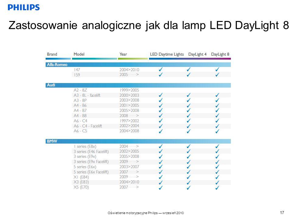 Zastosowanie analogiczne jak dla lamp LED DayLight 8