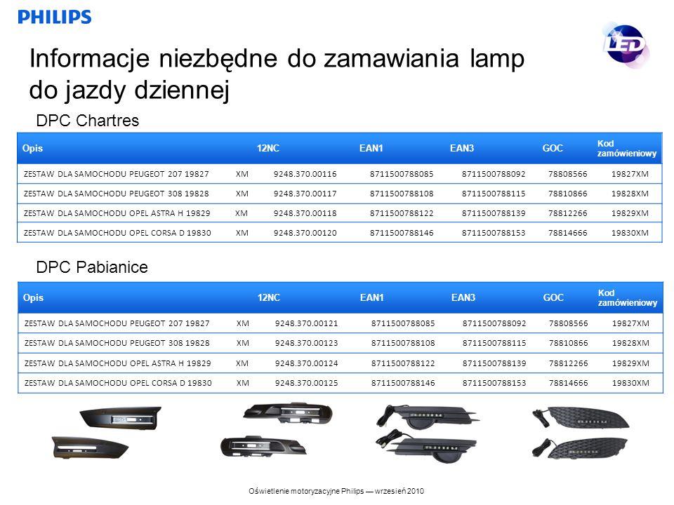 Informacje niezbędne do zamawiania lamp do jazdy dziennej