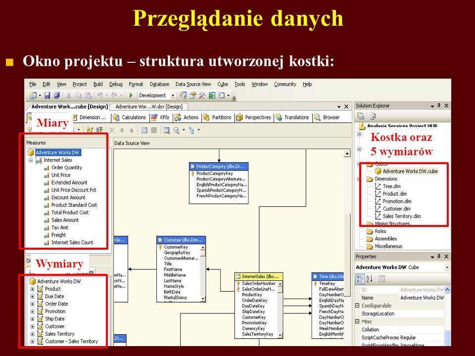 Przeglądanie danych Okno projektu – struktura utworzonej kostki: Miary