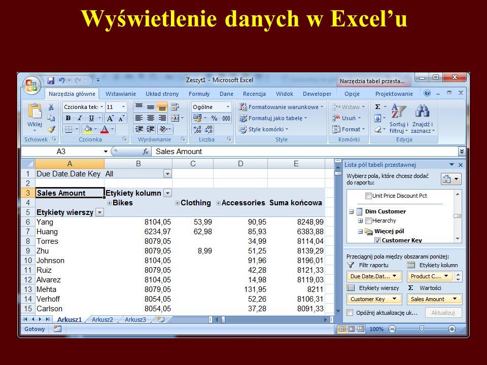 Wyświetlenie danych w Excel'u