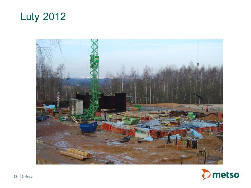 Luty 2012